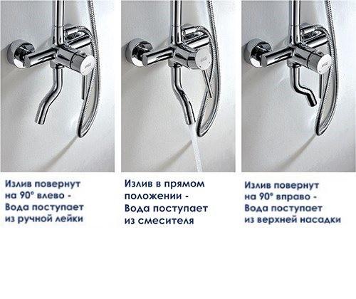Душевая система WasserKRAFT A14401 - комплект со смесителем для ванны