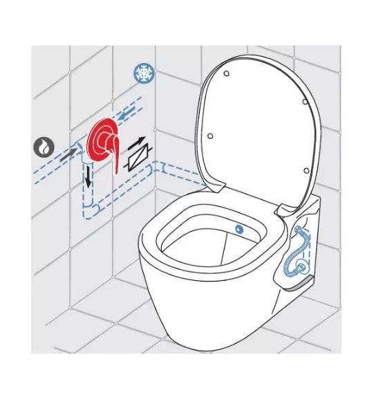 Унитаз Ideal Standard Connect E781901 подвесной с функцией биде